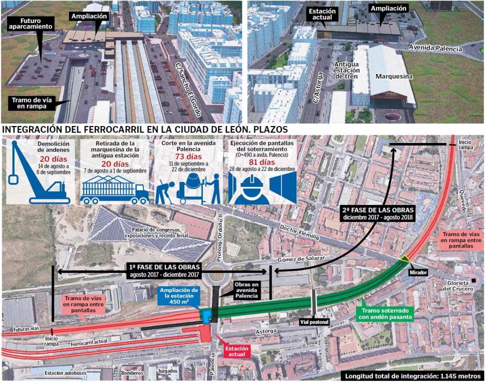 Estacion Tren Leon Mapa.Adif Acelera Los Plazos Para Soterrar El Ave En Leon Hasta La Estacion Antes De Fin De Ano