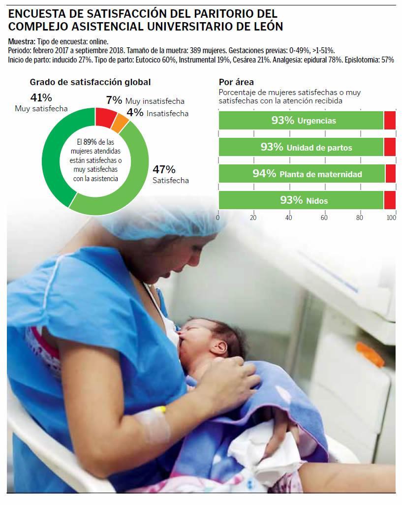 Episiotomia el parto es nuestro
