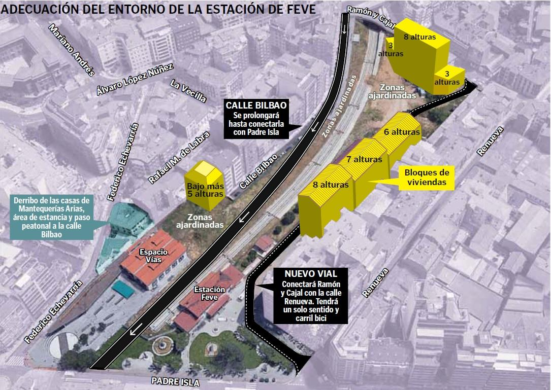 Estacion Tren Leon Mapa.Leon Gana 30 000 M2 Con El Desbloqueo De La Urbanizacion De La Estacion De Matallana