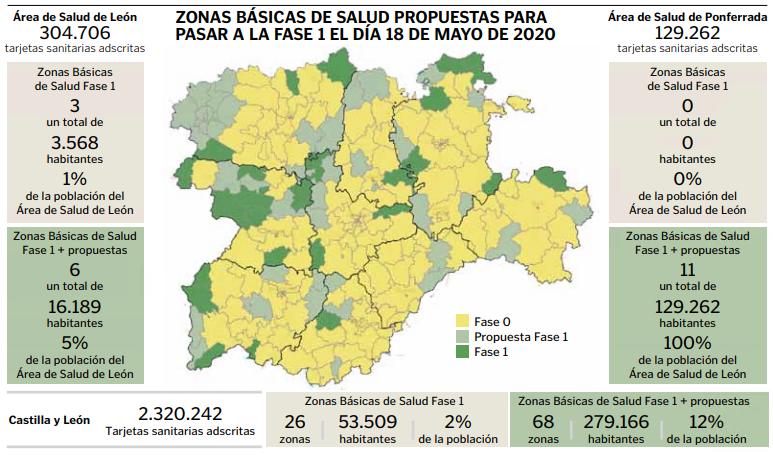 Mapa Del Bierzo Leon.El Bierzo Entero Se Desmarca Hacia La Fase 1 Con Ponferrada Al Frente Como Unica Ciudad